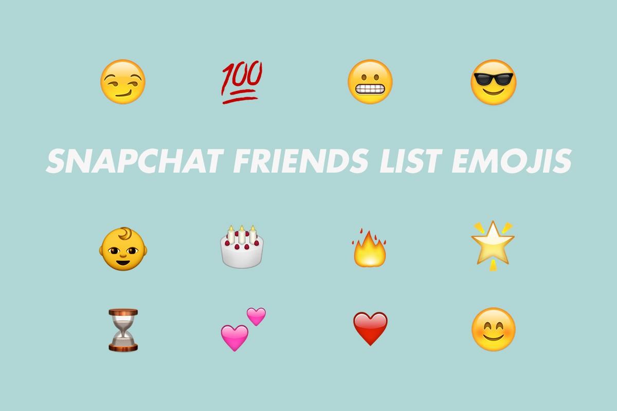 Snapchat & Emojis φίλων πάνε μαζί… Αλλά τι σημαίνουν;